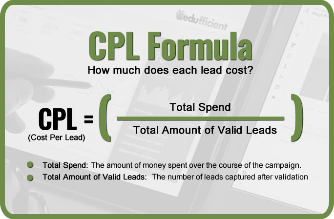 Per Lead Marketing